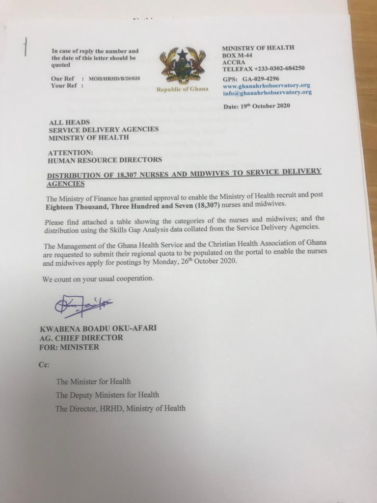 Ministry Of Health Recruitment Of Nurses And Midwives Financial Clearance For 18,307